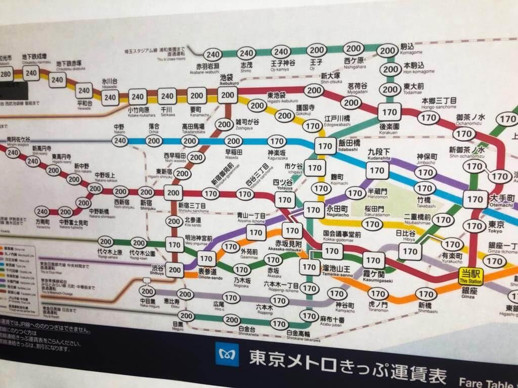 Using-the-Metro-in-Tokyo
